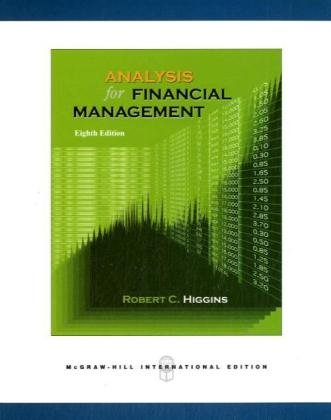 Analysis for Financial Management w/S&P