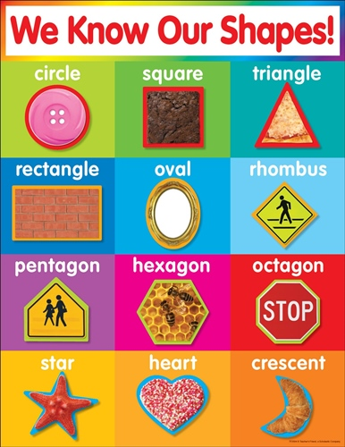 We Know Our Shapes! chart