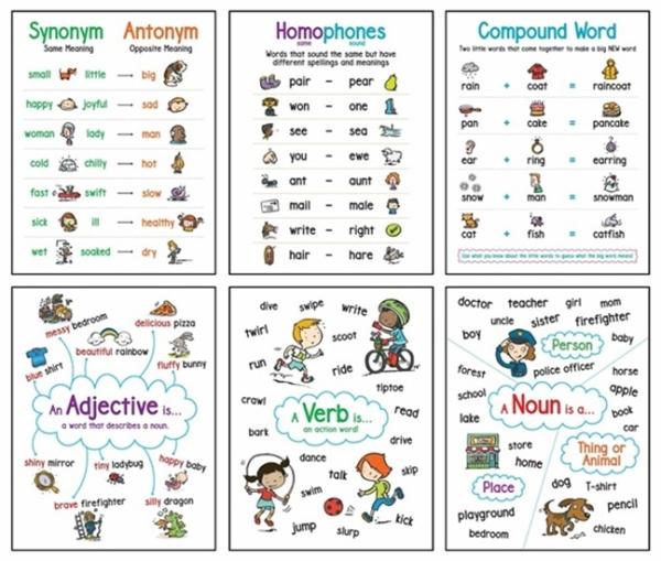 Language Arts (6-Chart Set)