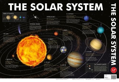 Solar System, the - chart (laminated, 520x760mm)