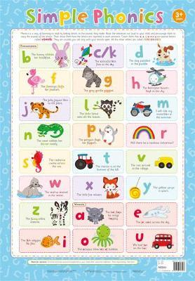 Phonics chart (laminated, 520x760mm)