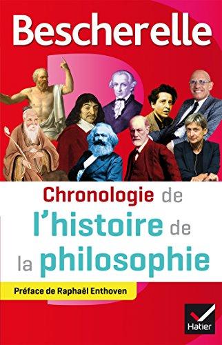 Bescherelle, Chronologie de l'histoire de la philosophie